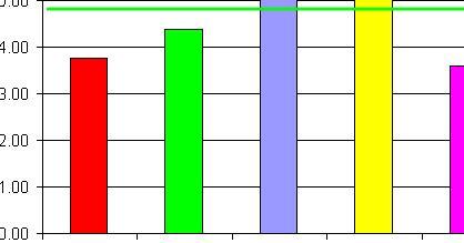 estudio estadístico