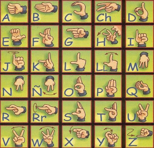 alfabeto-dactilologico
