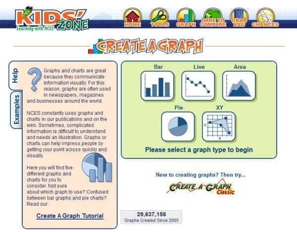 herramienta de creación de gráficos de Kids Zone