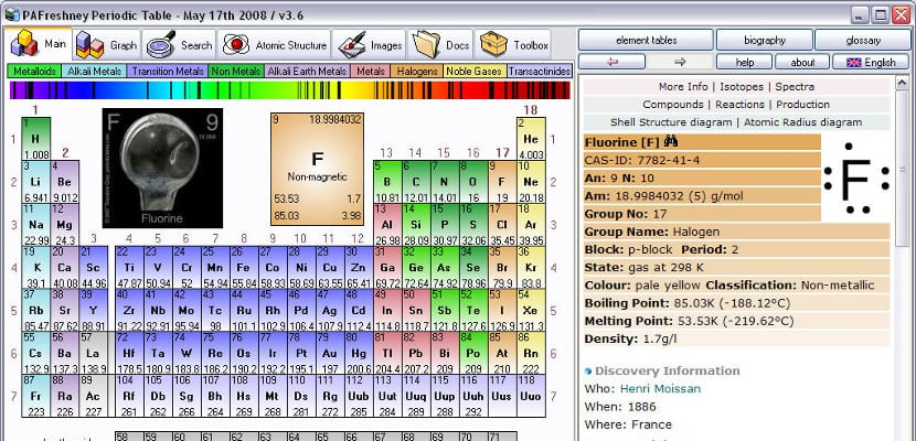 PAFreshney Periodic Table Classic