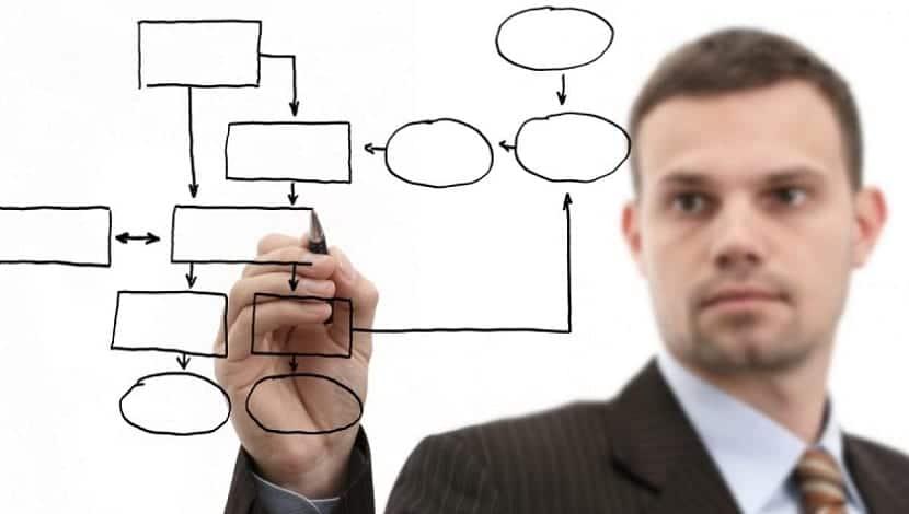 Cinco errores en la planificación de las tareas