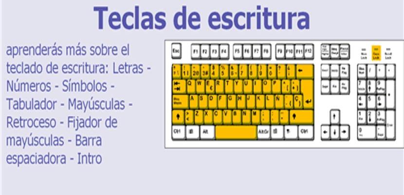 Keyboard Explorer