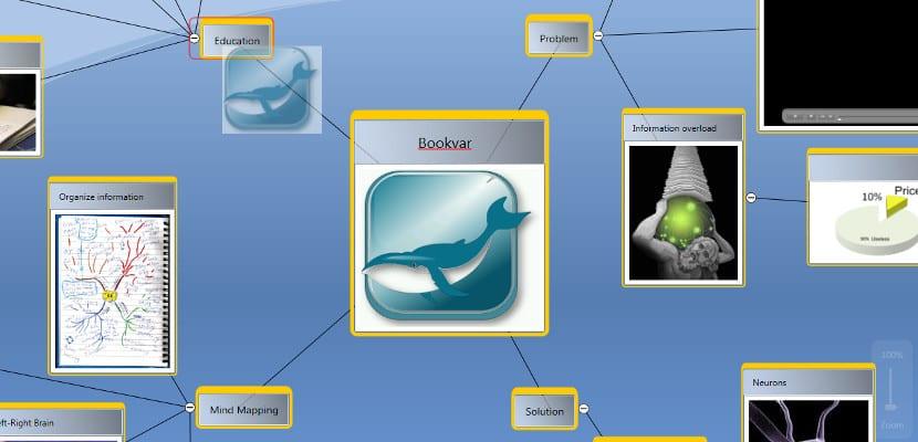Bookvar