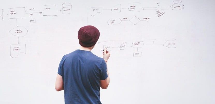 Cinco puntos clave en la tesis doctoral
