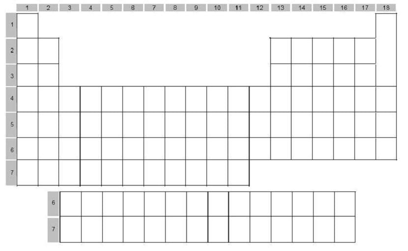 cuando era estudiante de qumica hubiese agradecido tener una tabla peridica muda que me ayudase a memorizar todos y cada uno de los elementos qumicos que
